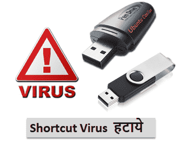 pendrive virus shortcut solve fix