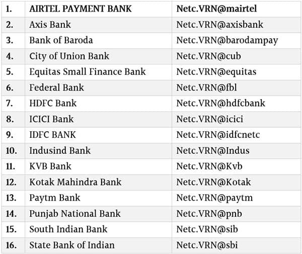 All FASTag Bank UPI ID