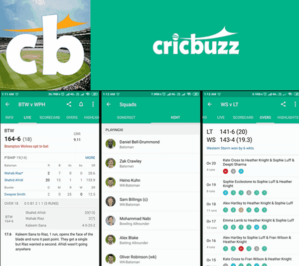Cricbuzz App Live Cricket Kaise Dekhe Match Score Board