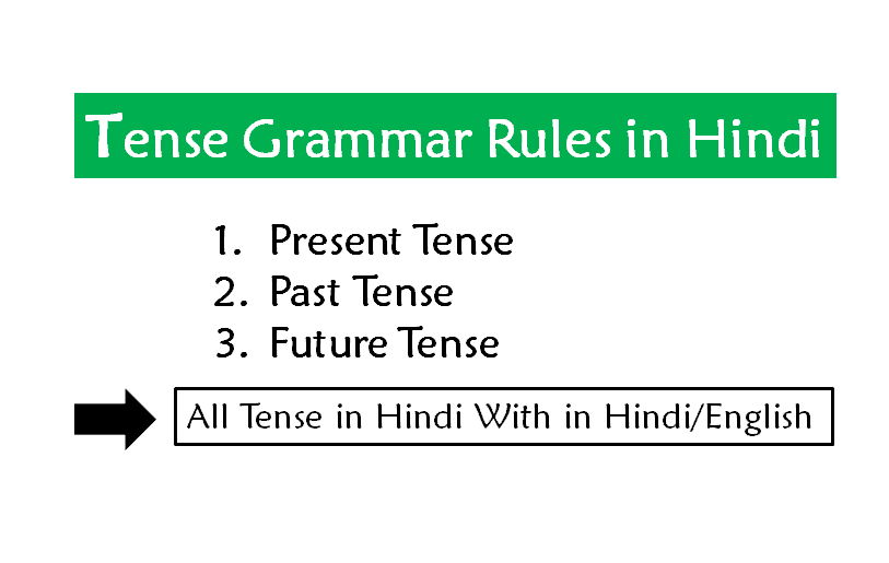 Tense Grammar Rules in hindi Present Past Future With Examples